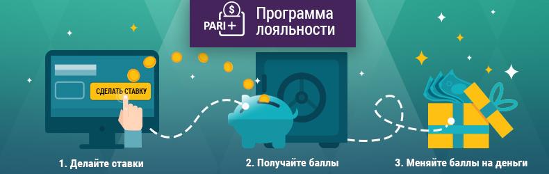 Программа лояльности бк Париматч