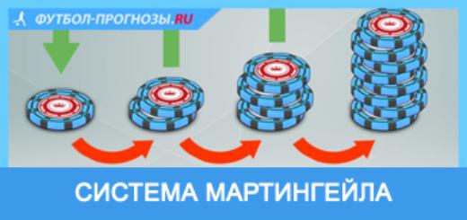 Система Мартингейла