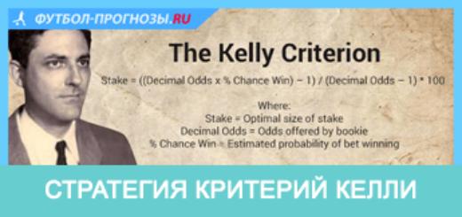 Стратегия критерий Келли