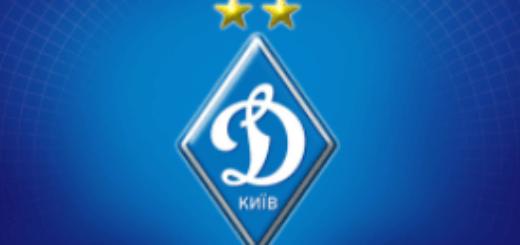 ФК Динамо Киев
